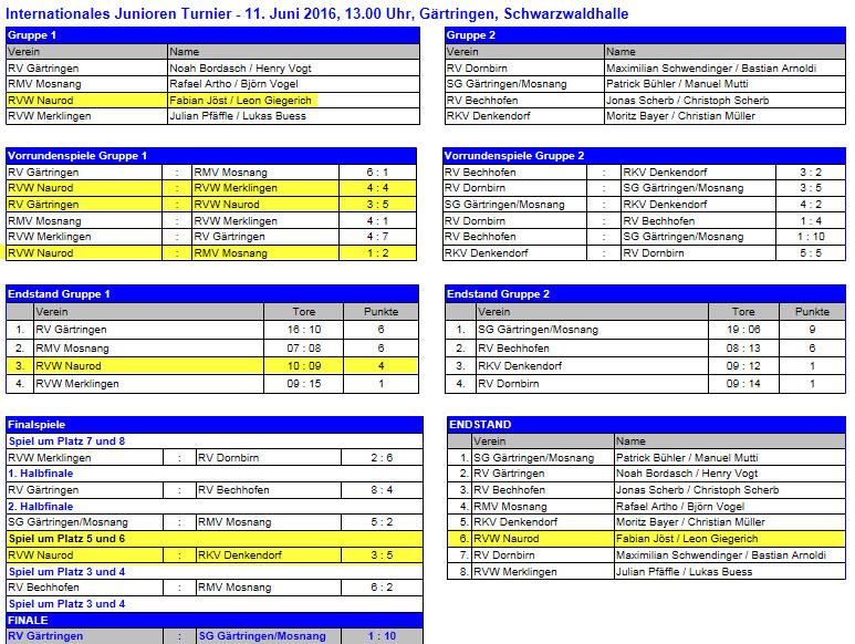 2016_Gärtringen_Juniorenturnier_Spielplan_Ergebnisse