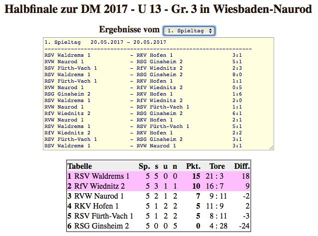 Bildschirmfoto 2017-05-22 um 11.56.26
