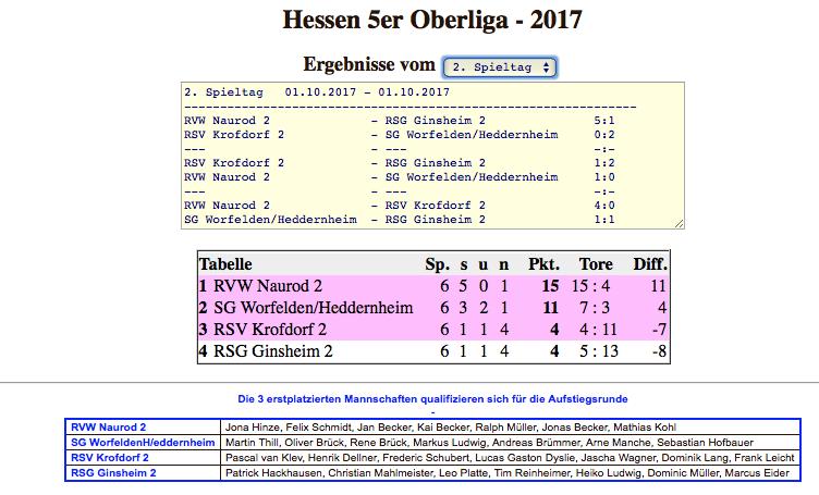 Bildschirmfoto 2017-10-03 um 12.05.30